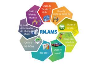Phần mềm quản lý tài sản số 1 Việt Nam